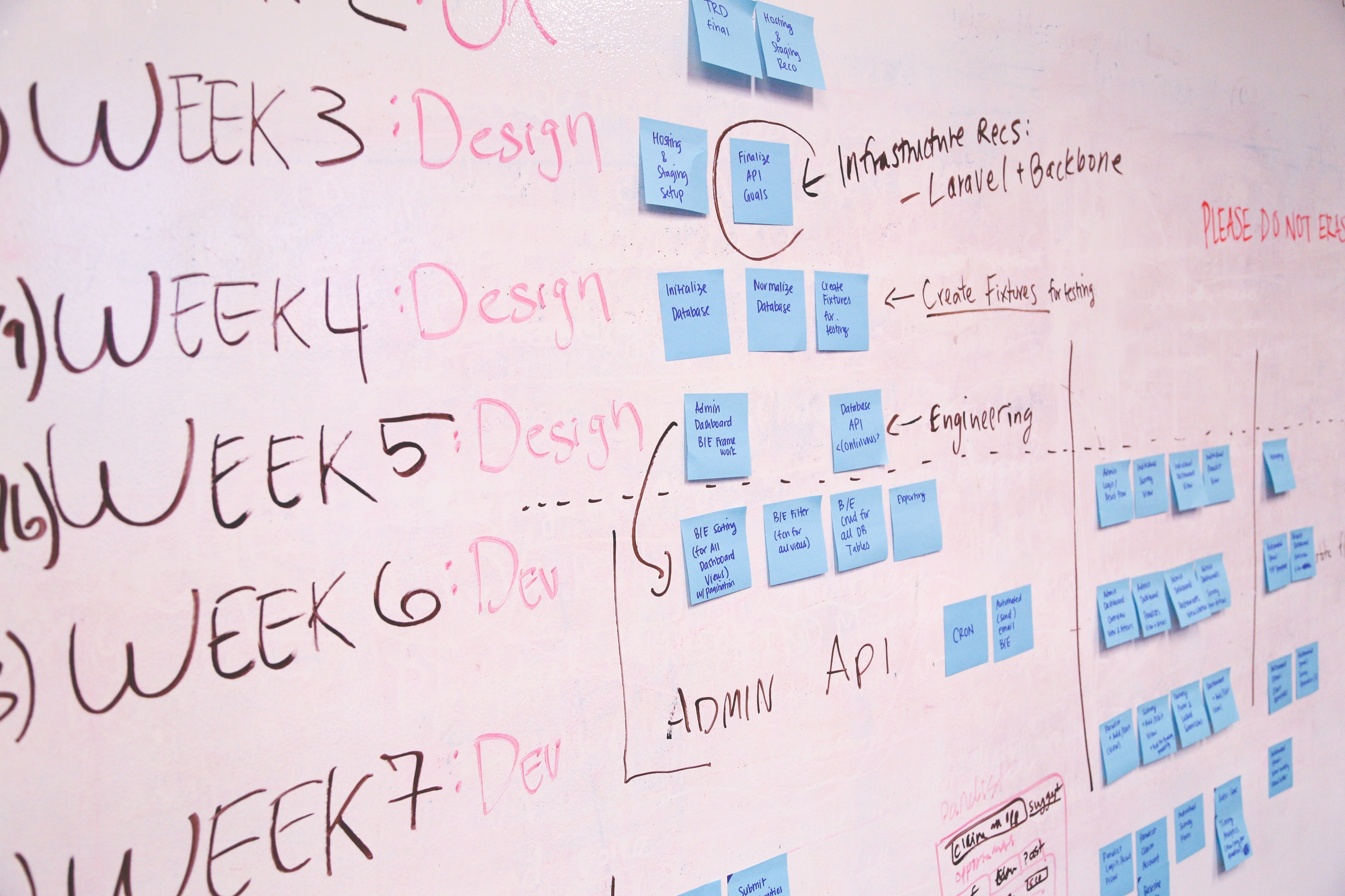 What to do in the First 180 Days as Chief Development Officer